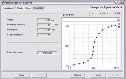 Software IBERTEST VicaTest para conexión y manejo por ordenador de AUTOVICAT